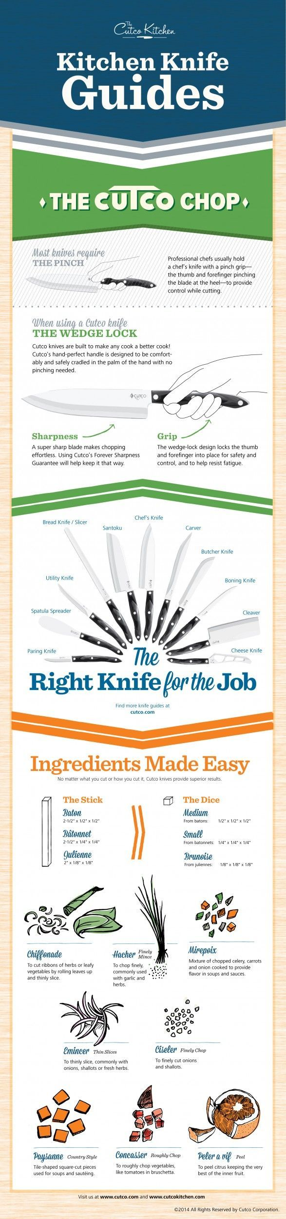 Mixers focus single lever kitchen mixer 260 item no 31820000 - Infographic Brush Up On Your Knife Knowledge For National Knife Day