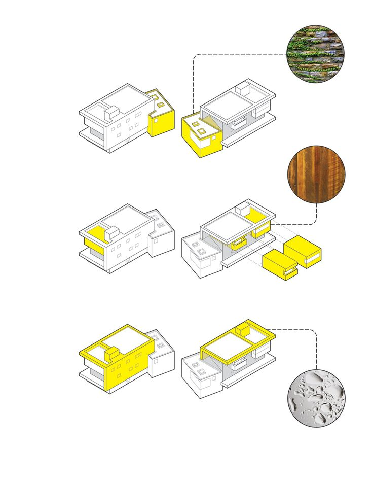 279 best architectural diagrams images on pinterest for Architecture diagram