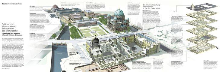 0307 Lufthansa Magazin / Schloss Humboldtforum Berlin