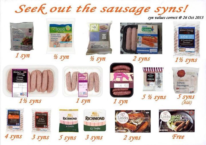 Slimming World syns in sausages......