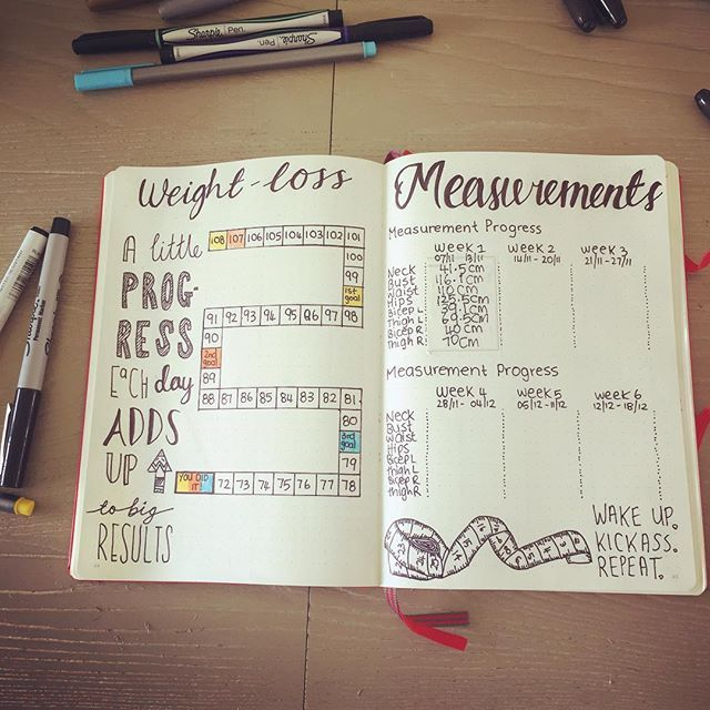 Weight Loss / Measurement Tracker