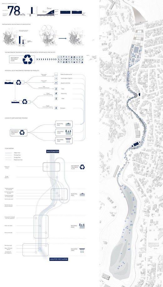 architecture diagram _ a f a s i a: Heath . Philippe