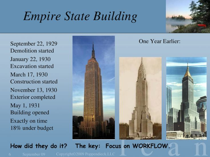 scheduling empire state building - Buscar con Google