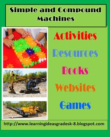 Learning Ideas - Grades K-8: Simple & Compound Machines Additional Resources