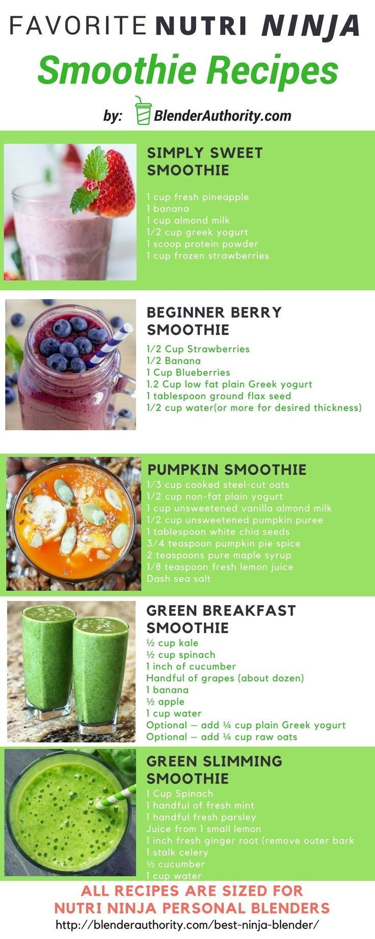 Pin On Smoothies For Kids