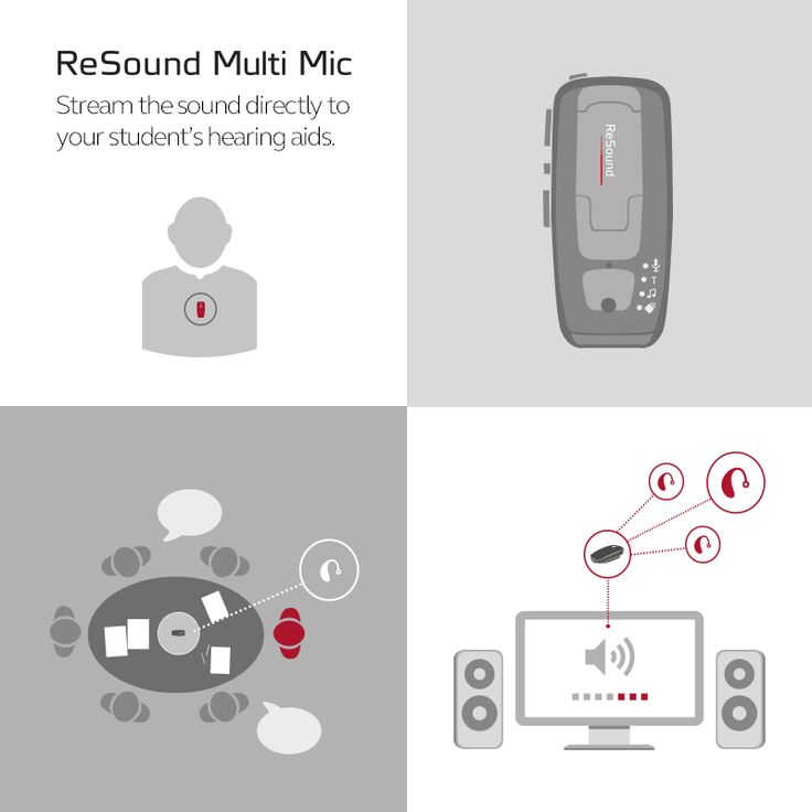 ReSound Multi Mic Stream the sound directly to your student's hearing aids.     Visit http://www.resound.com/en-CA/hearing-aids/accessories/mini-mic to learn more!