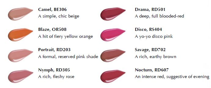 Dolce Vanity : Shiseido Lacquer Rouge