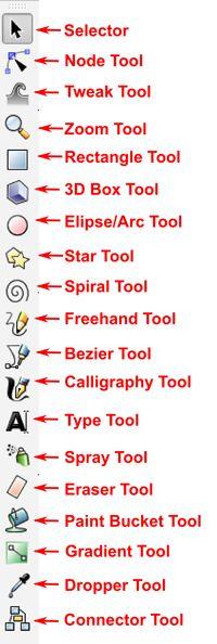 Inkscape Crash Course