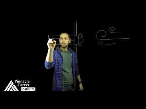 Pinnacle Career Institute Lightboard Sessions   How Wind Turbines Create...