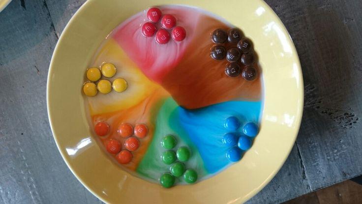 M&m proef. Kleuren sorteren. Bodempje water en kijken. Kleuren mengen niet.