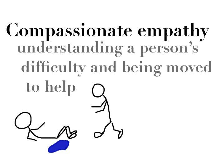Emotional Empathy And Facial Feedback