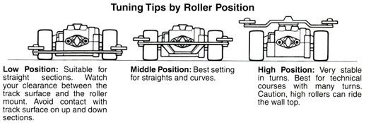 Tuning Tips by Roller Position