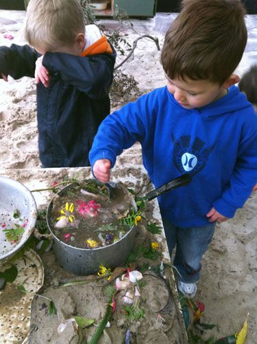 Irresistible Ideas for play based learning » Blog Archive » winter flora