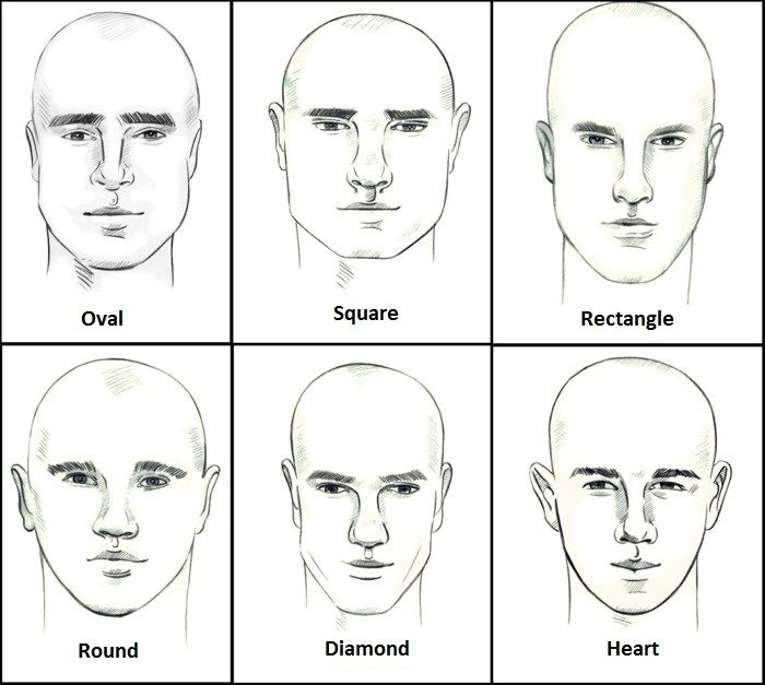 Pin By Gene Pukhalsky On Places To Visit In 2020 Heart Face Shape Face Shape Hairstyles Haircut For Face Shape