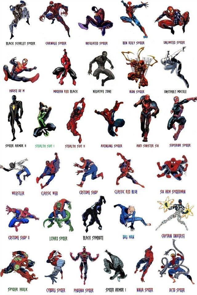 Different spiderman costumes