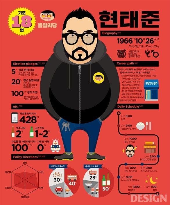 월간 디자인 : 디자이너가 제안하는 선거 포스터   매거진   DESIGN