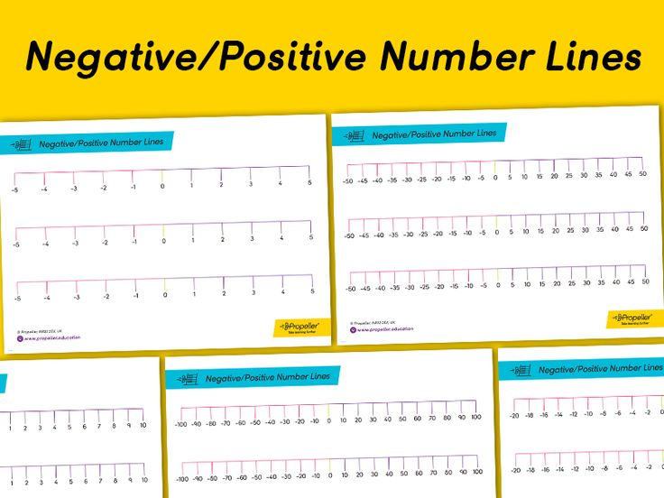 100 To 100 Negative Positive Number Lines Teaching Resources Positive Numbers Number Line Negative Numbers