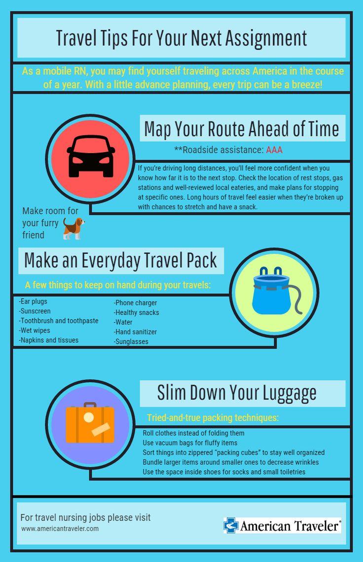 How Much Do Traveling Nurses Make Per Hour Travelyok