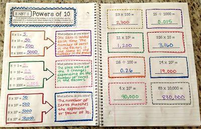 FINALLY: 5th Grade Interactive Math Notebooks!!!