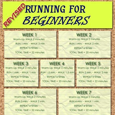 Running for Beginnners. Need to pick this back up. Started in Dec., 2 weeks in I stopped.