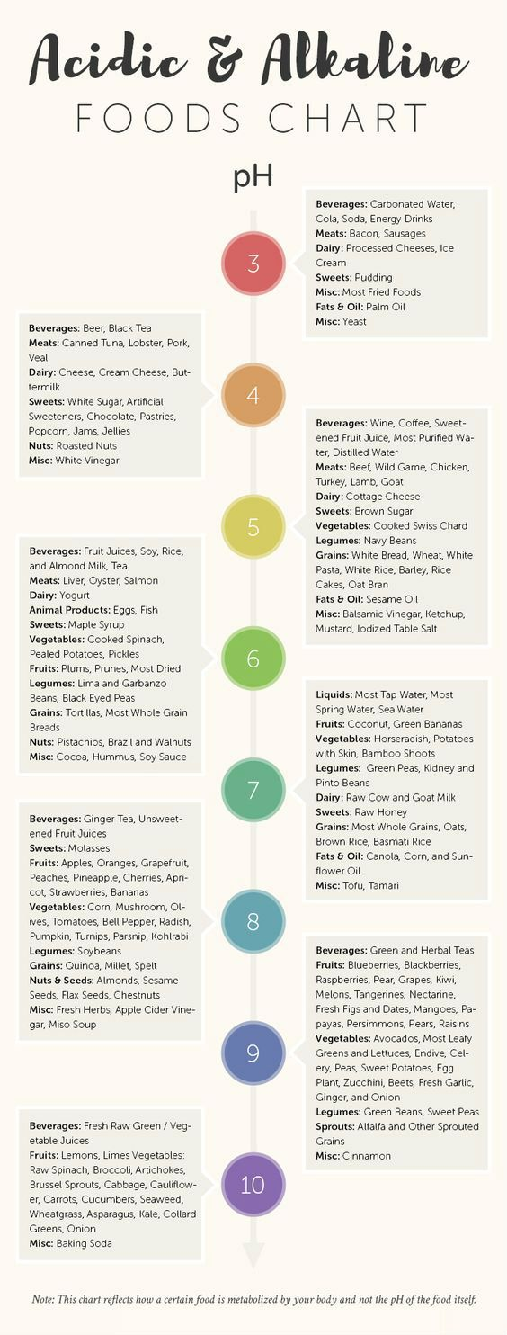 1000 images about healthy diet tips on pinterest other