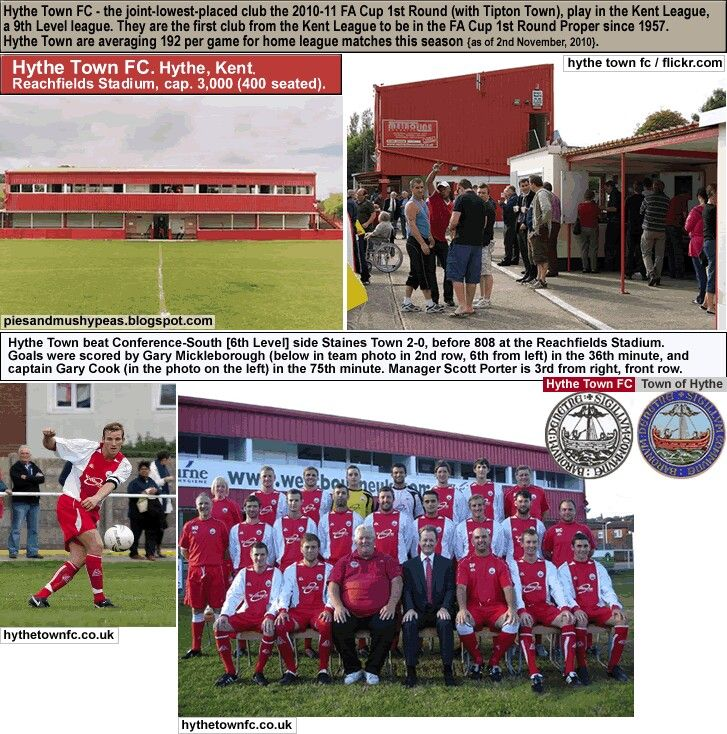 Reachfields Stadium, Hythe Town of England.