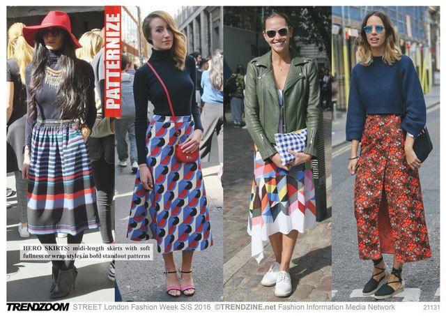 street-trends-london-fashion-week-s-s-16-all-markets-patternize