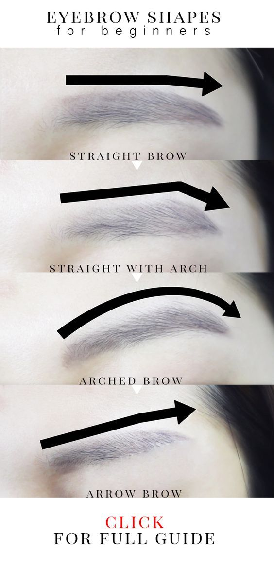 DIFFERENT EYEBROW SHAPES - Why eyebrow shapes are important http://www.wishtrend.com/glam/eyebrow-shapes/ #eyebrow #brows #eyebrows #eyebrowshapes #style #makeup #tutorial #easybrows