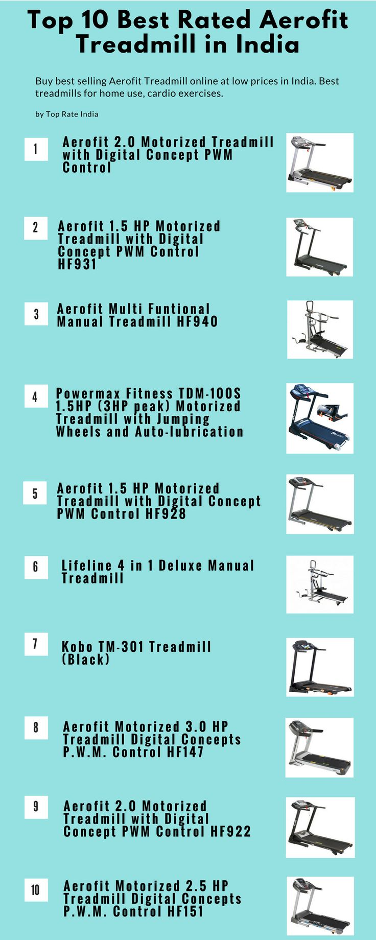 Buy best selling Aerofit Treadmill online at low prices in India. Best treadmills for home use, cardio exercises. For more visit our Website http://toprateindia.com/top-10-best-rated-aerofit-treadmill-in-india/