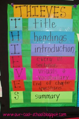 Great Ideas About Reading Informational Text From Tracey At Http://our Cool
