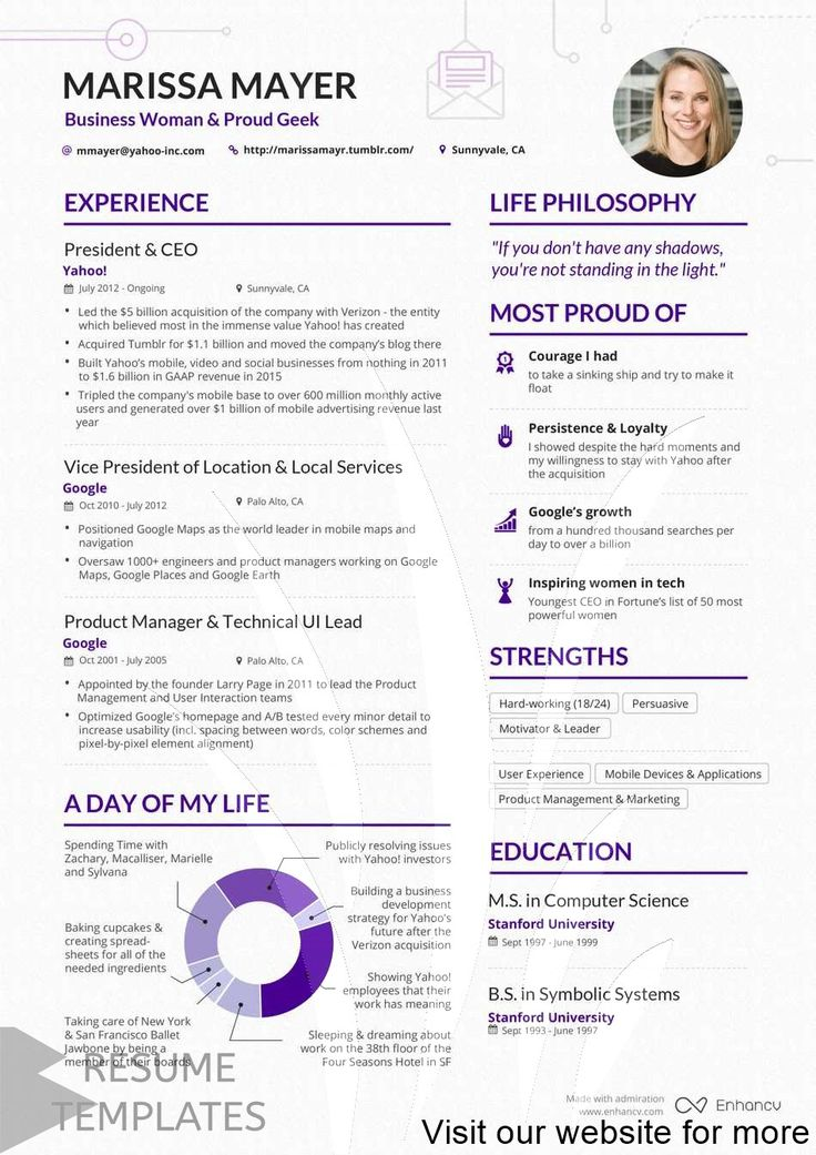 resume template free 2019 in 2020