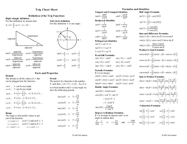 differentiation cheat sheet Prof sm tobias jan 2009 vector calculus: useful stuff revision of basic vectors a scalar is a physical quantity with magnitude only a vector is a physical quantity with magnitude and direction.