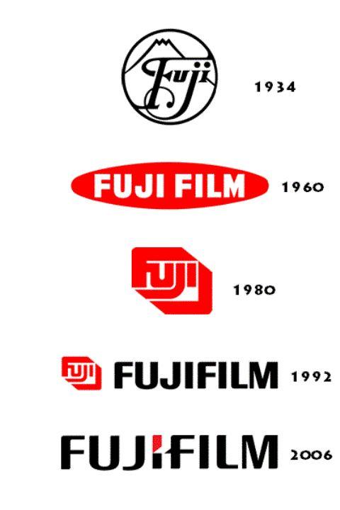 Tp Logo Film Camera Development Images Company Graphic Design Logos Corporate Identity