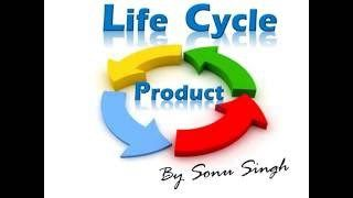 Product  Life  Cycle II Marketing Management II BBA / Bcom || Stages with Examples