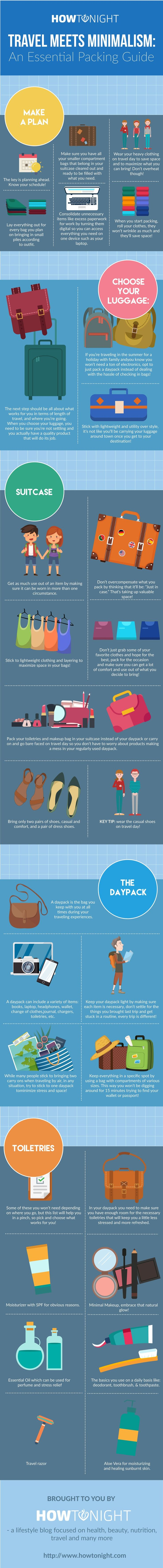 Packing for a trip can be frustrating. HowTonight has created the following infographic to show the art of packing minimally for any trip and destination you might take in the future. Traveling in minimalist style is easy, you just need to know the right tips.