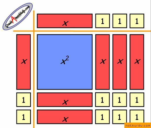 matematik 8.sınıf modelleme - Google'da Ara