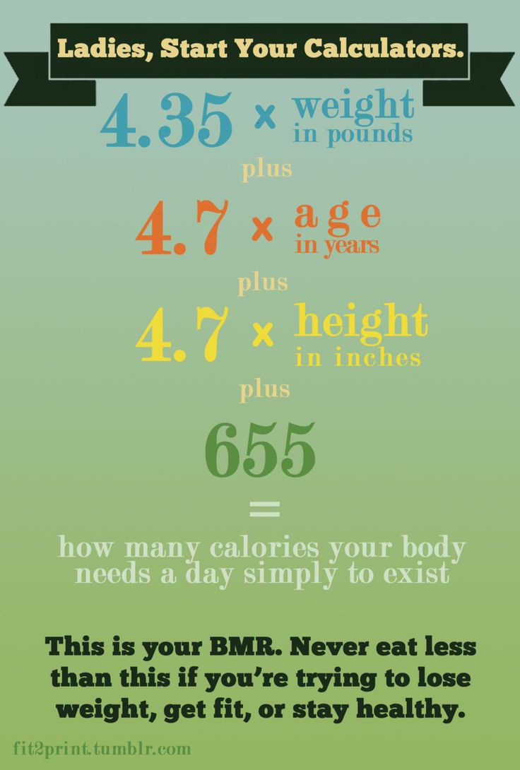 Find This Pin And More On Healthy  Calories