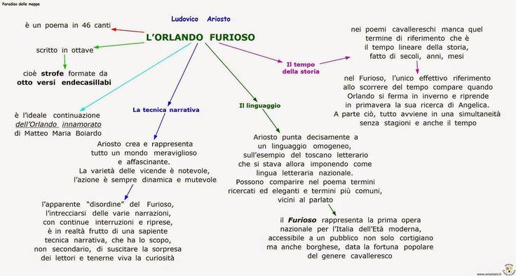 3+Ludovico+Ariosto+l'orlando+furioso.jpg (1600×857)