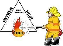 Simple Steps to Understanding Fire: The Fire Triangle