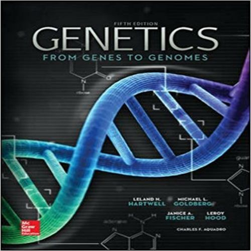 17 best solutions manual images on pinterest solution manual for genetics from genes to genomes edition by leland online library solution manual and test bank for students and teachers fandeluxe Image collections