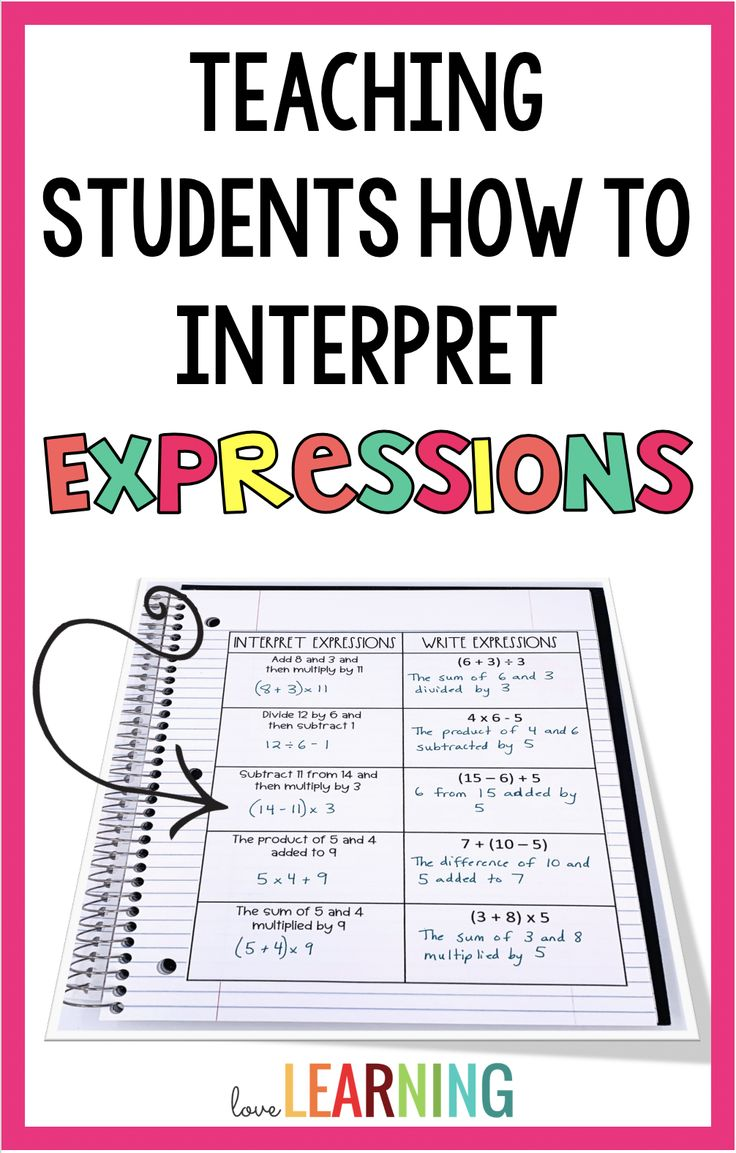 Teaching Students How To Read Write And Interpret Expressions In Fifth Grade Is Simple This Unit Math Expressions Teaching Expressions Algebraic Expressions Addition rational expression calculator
