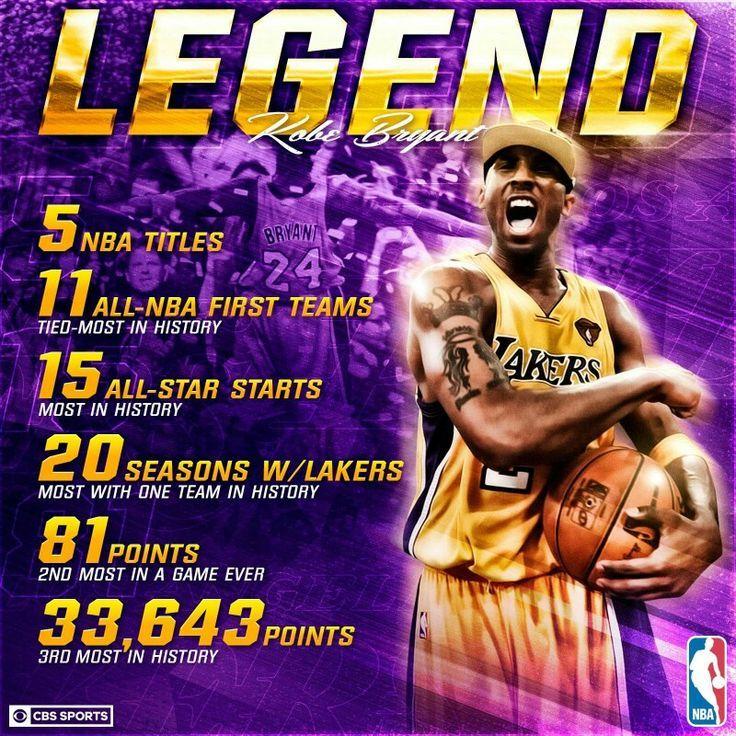 Lalakers Lalakersbasketball Lalakersfan Kobe Bryant Quotes Kobe Bryant Pictures Kobe Bryant Wallpaper