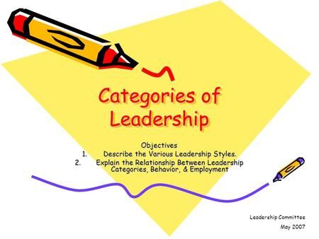 Categories of Leadership Objectives 1Describe the Various