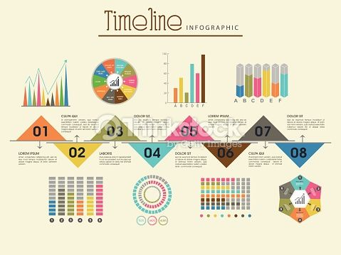 innovative graph designs - Google Search