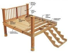 building a deck step by step | How to Build a Deck Step by Step: Download Deck Plans and Designs