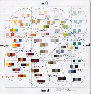 「色 関係図」の画像検索結果