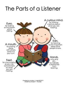 Updated 9/1/12:  The Parts of a Listener (This poster set now includes the single girl and the reading buddies.  Blank copies have been included in case you'd like to label your own with the children's input.)  FREE