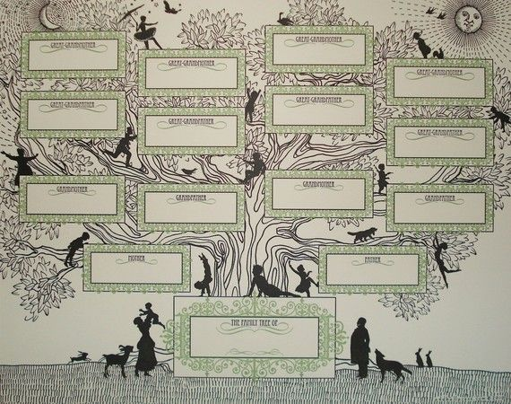Beautiful Family Tree...for a genealogy project...just fill it in.