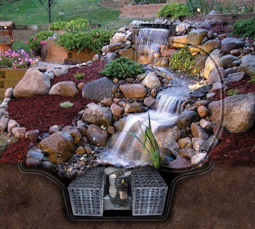 diy pondless waterfall - Google Search