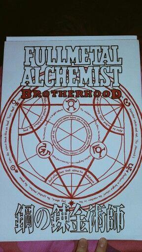 Human Transmutation Circle and Titles